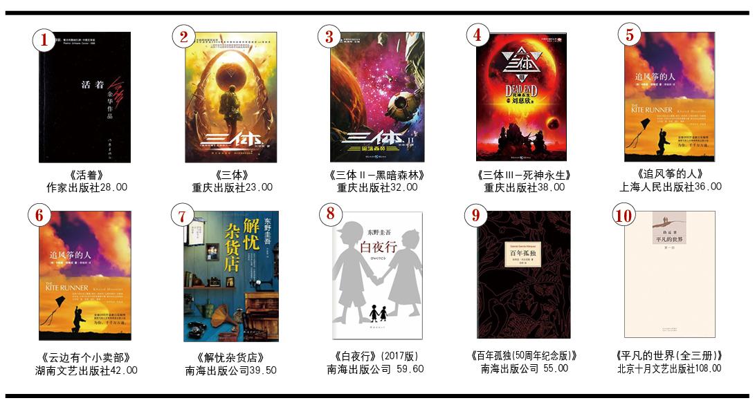 开卷虚构畅销书排行榜(2018年11月)-出版人杂志官网