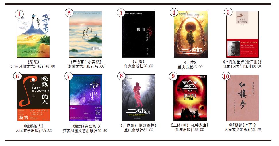 开卷虚构畅销书排行榜(2020年8月)-出版人杂志官网