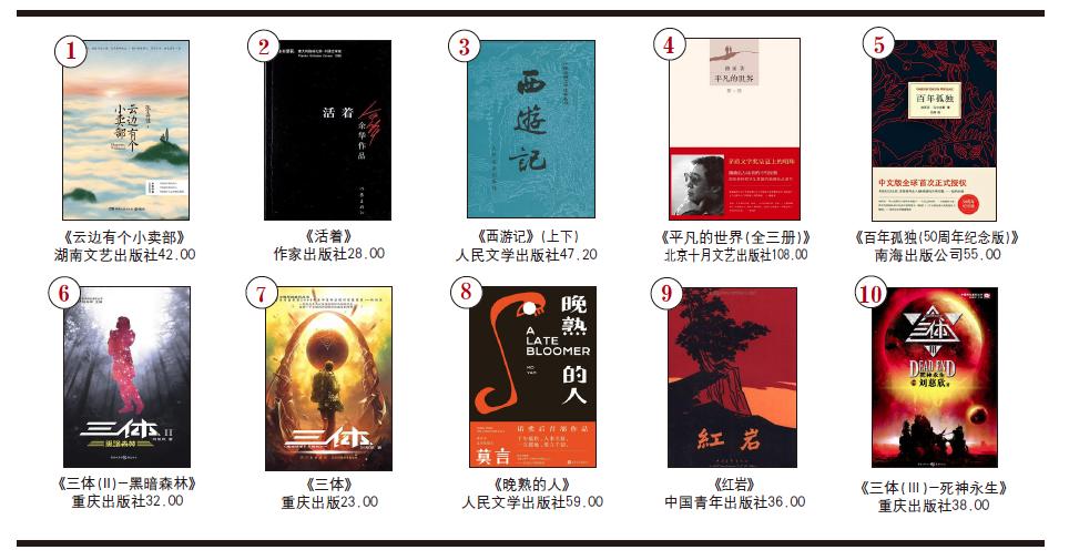 开卷虚构畅销书排行榜(2020年9月)-出版人杂志官网