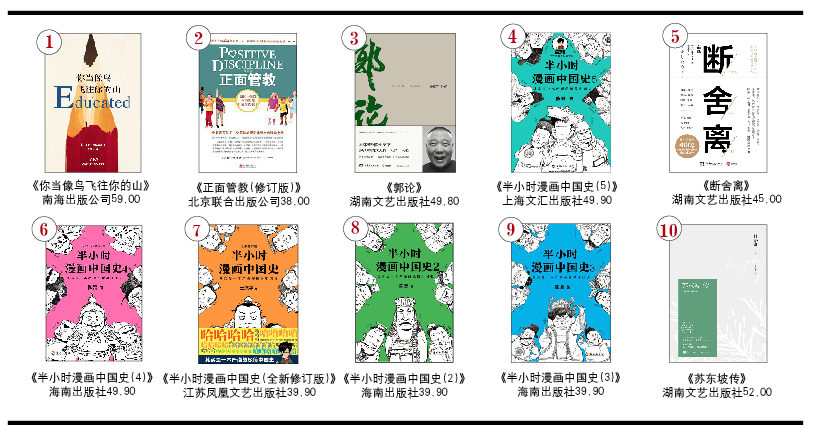 开卷非虚构畅销书排行榜(2020年10月)-出版人杂志官网