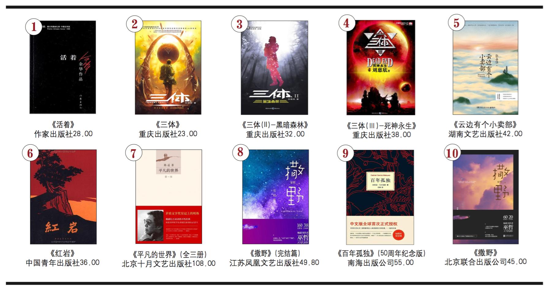 开卷虚构畅销书排行榜(2020年7月)-出版人杂志官网