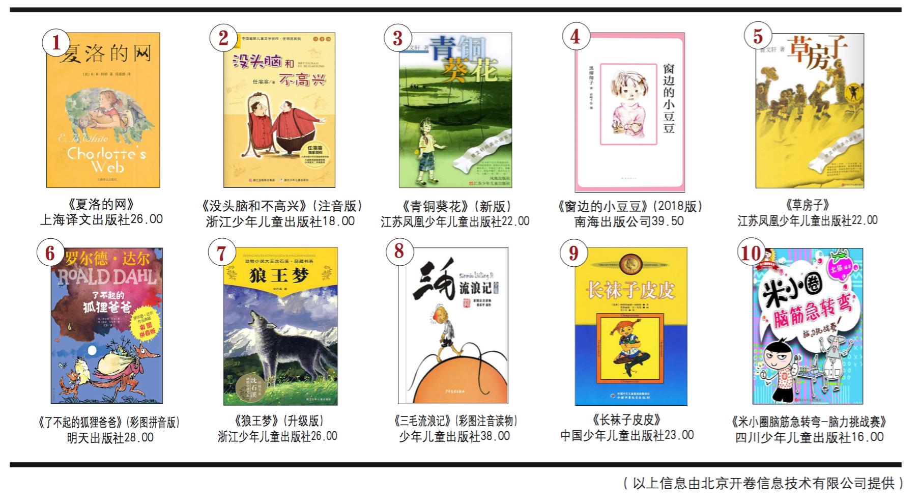 开卷少儿畅销书排行榜(2020年7月)-出版人杂志官网