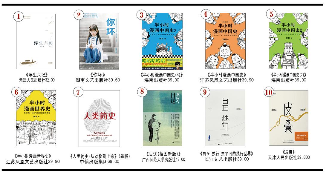 开卷非虚构畅销书排行榜(2018年11月)-出版人杂志官网