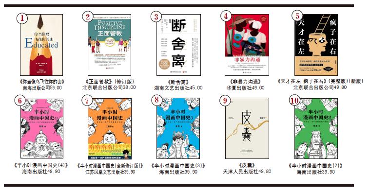 开卷非虚构畅销书排行榜(2020年6月)-出版人杂志官网