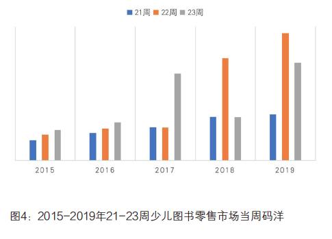 中国少儿图书市场20年变化-出版人杂志官网