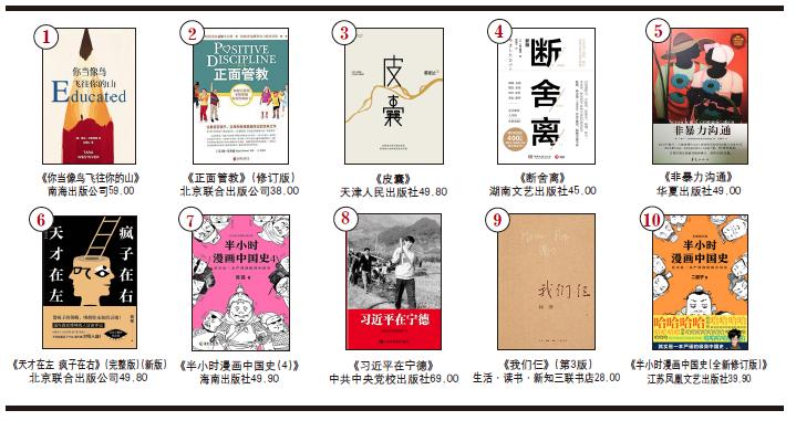 开卷非虚构畅销书排行榜(2020年4月)-出版人杂志官网