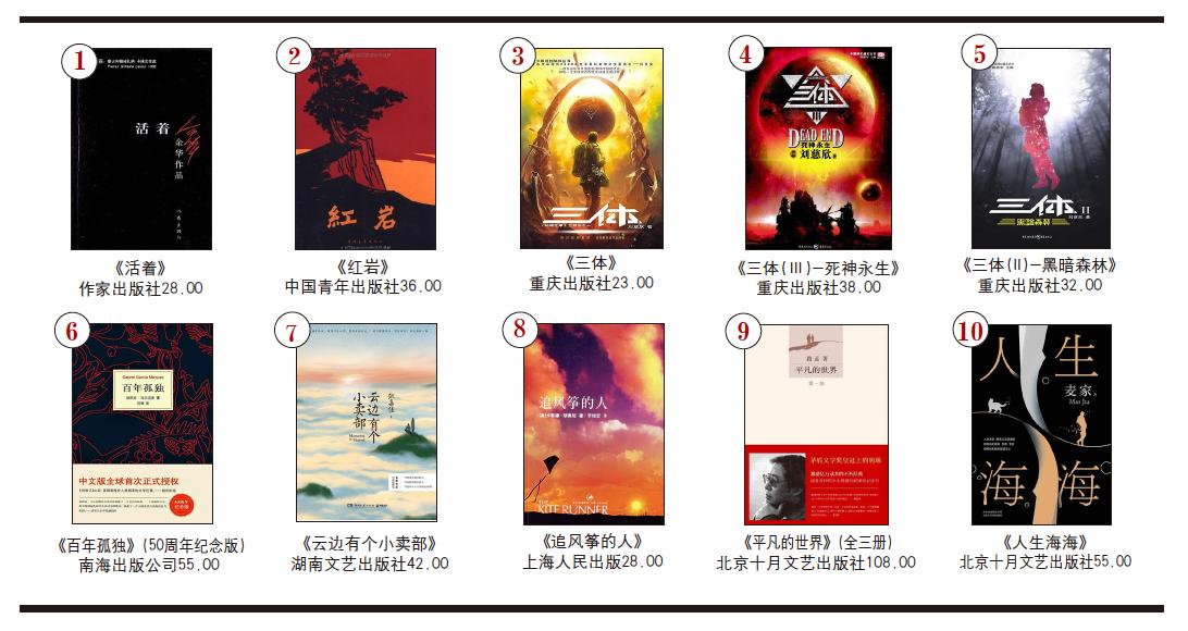 开卷虚构畅销书排行榜(2020年3月)-出版人杂志官网