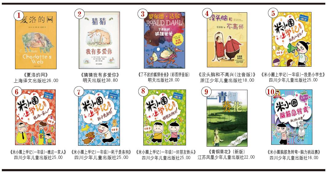 开卷少儿畅销书排行榜(2020年3月)-出版人杂志官网