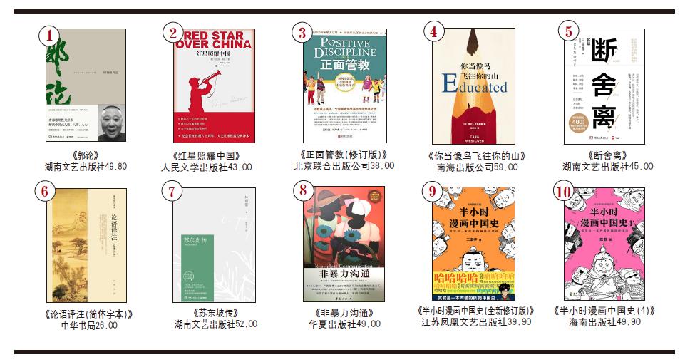 开卷非虚构畅销书排行榜(2020年9月)-出版人杂志官网