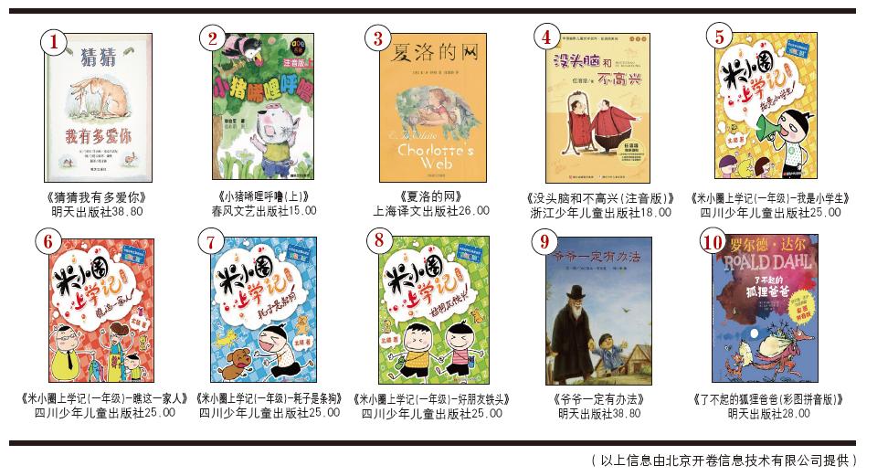 开卷少儿畅销书排行榜(2020年9月)-出版人杂志官网