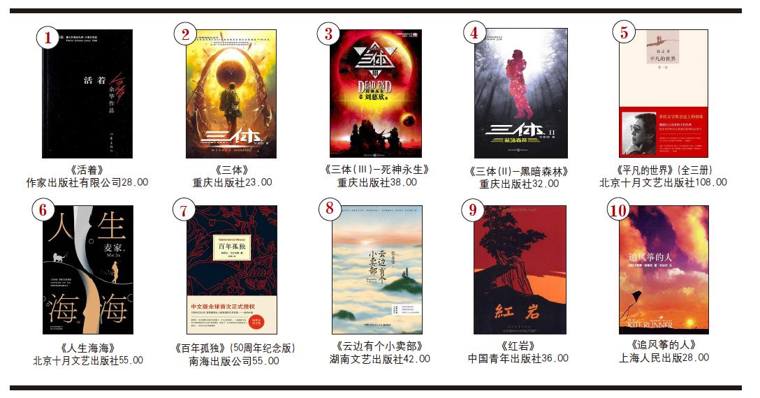 开卷虚构畅销书排行榜(2020年2月)-出版人杂志官网
