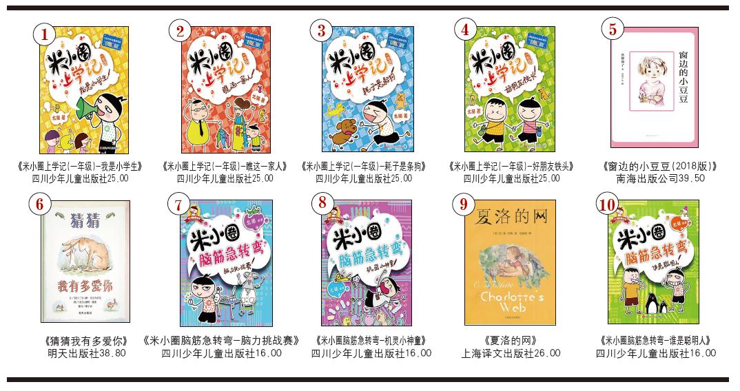 开卷少儿畅销书排行榜(2019年12月)-出版人杂志官网