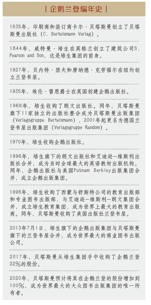 贝塔斯曼全资收购企鹅兰登-出版人杂志官网