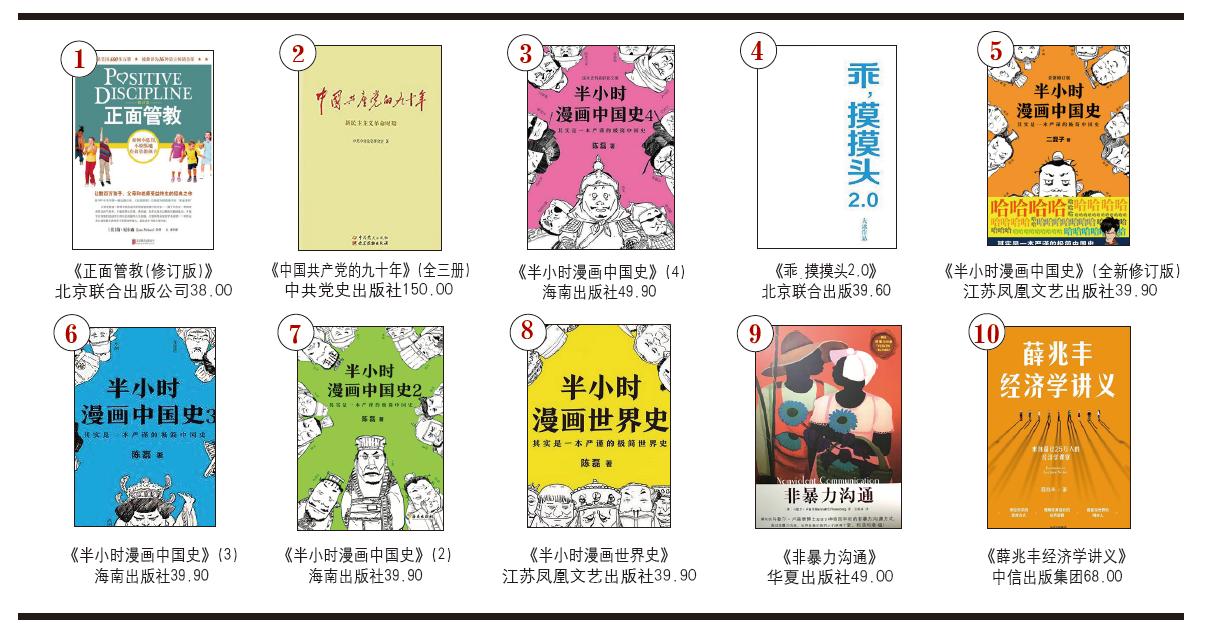 开卷非虚构畅销书排行榜(2019年11月)-出版人杂志官网