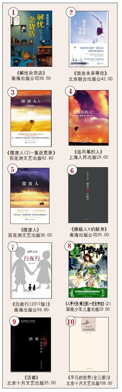 开卷虚构类畅销书排行榜(2017年11月)-出版人杂志官网