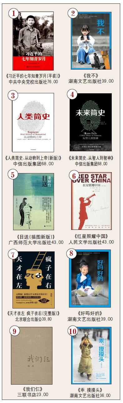 开卷非虚构类畅销书排行榜(2017年11月)-出版人杂志官网