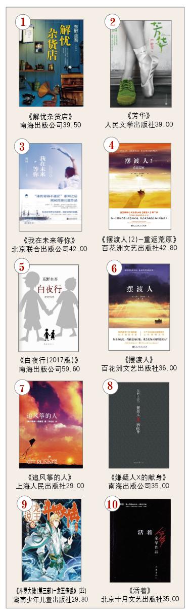开卷虚构类畅销书排行榜(2017年12月)-出版人杂志官网