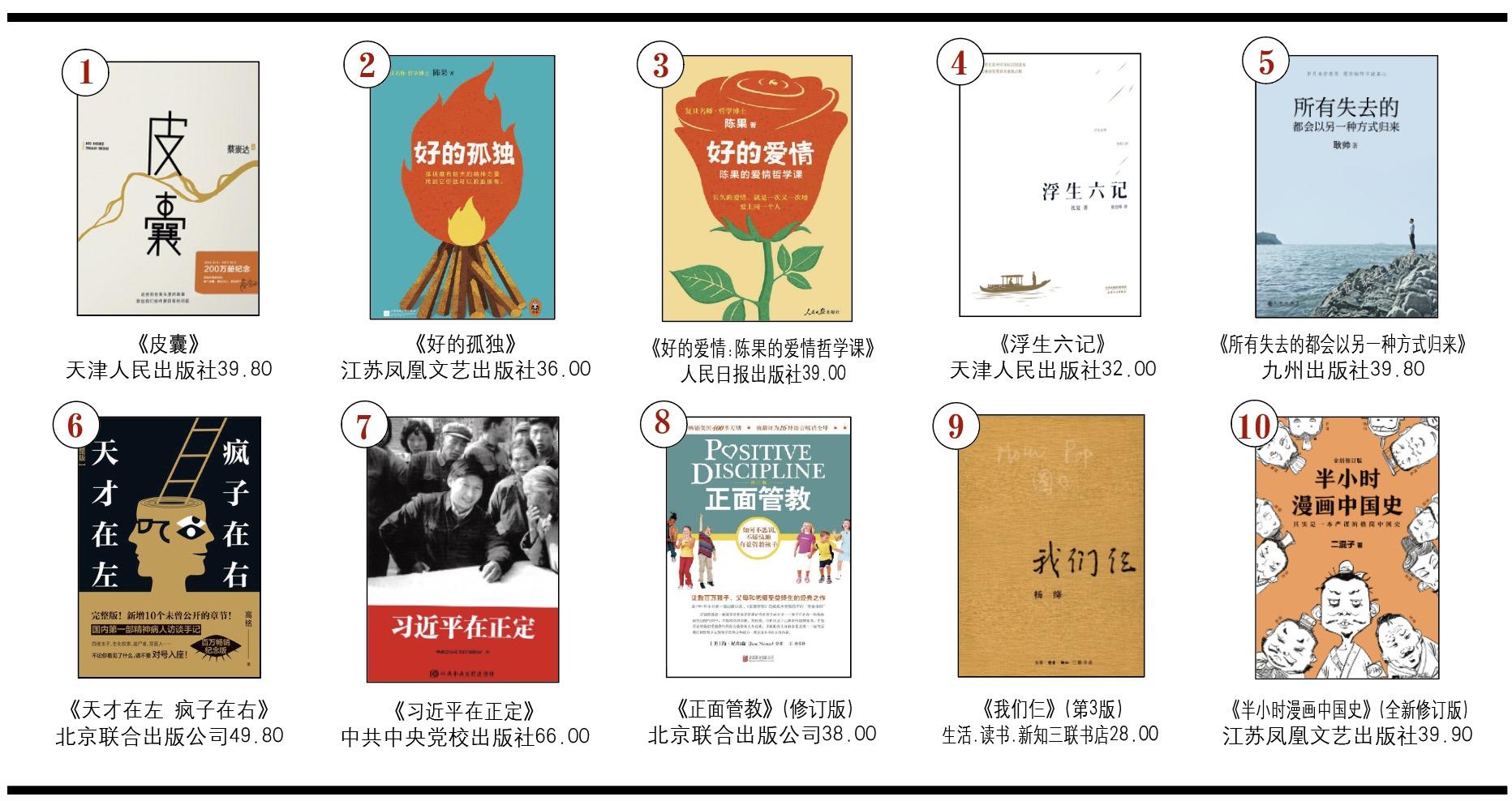 开卷非虚构畅销书排行榜(2019年3月)-出版人杂志官网