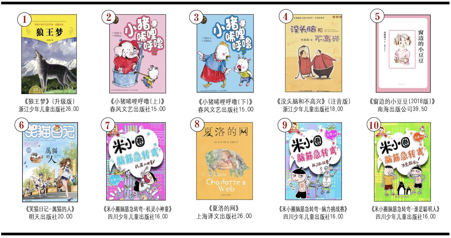 开卷少儿畅销书排行榜(2019年3月)-出版人杂志官网