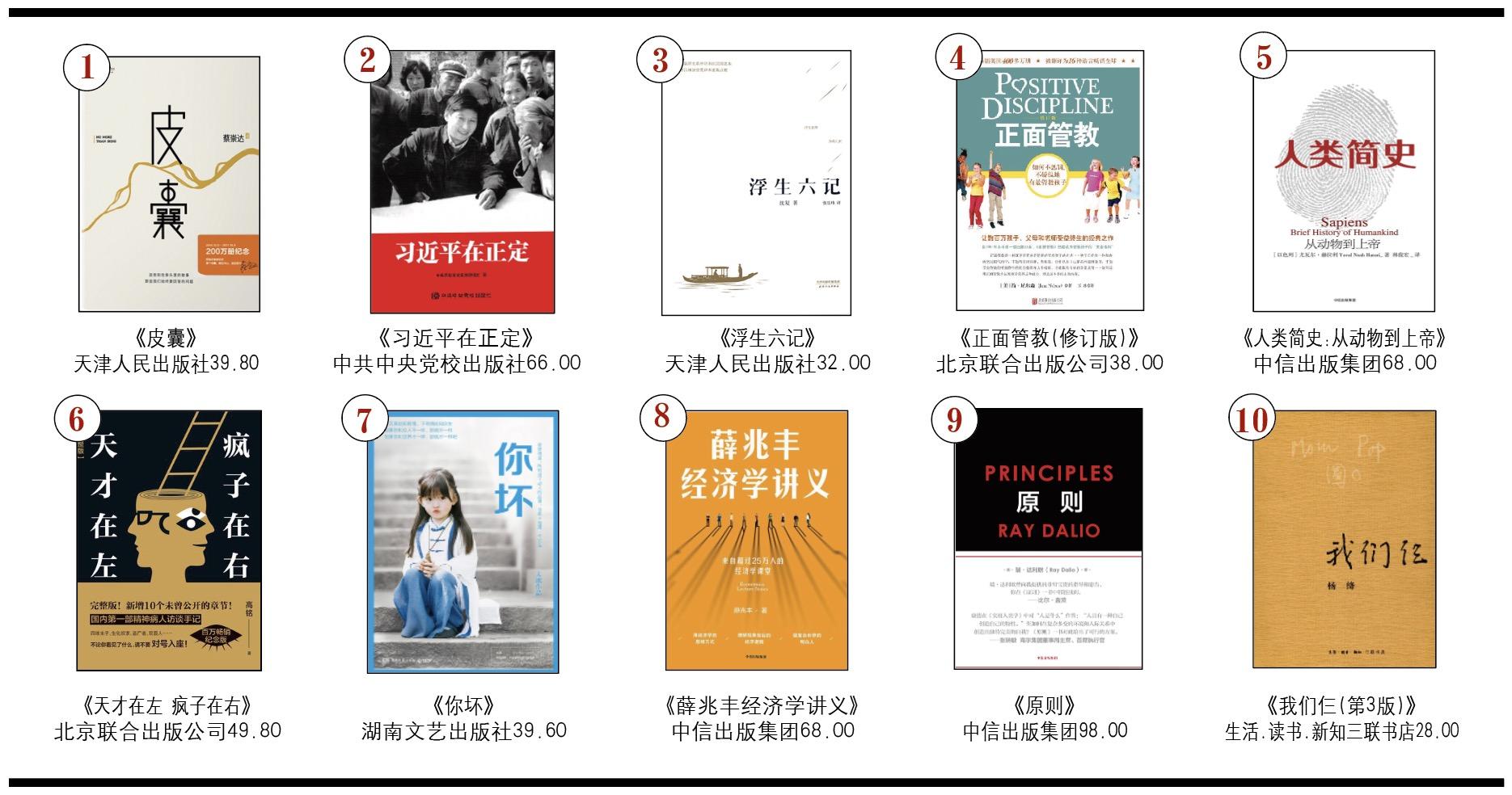 开卷非虚构畅销书排行榜(2019年4月)-出版人杂志官网