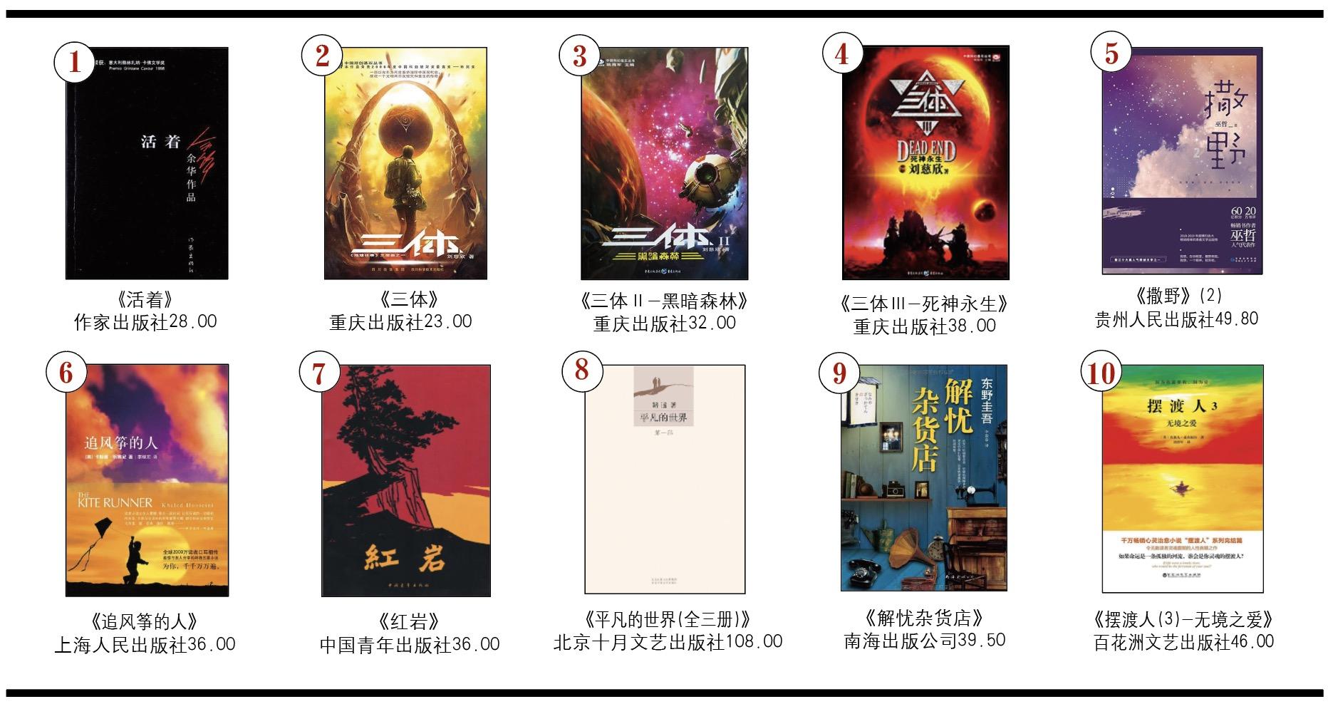 开卷虚构畅销书排行榜(2019年5月)-出版人杂志官网