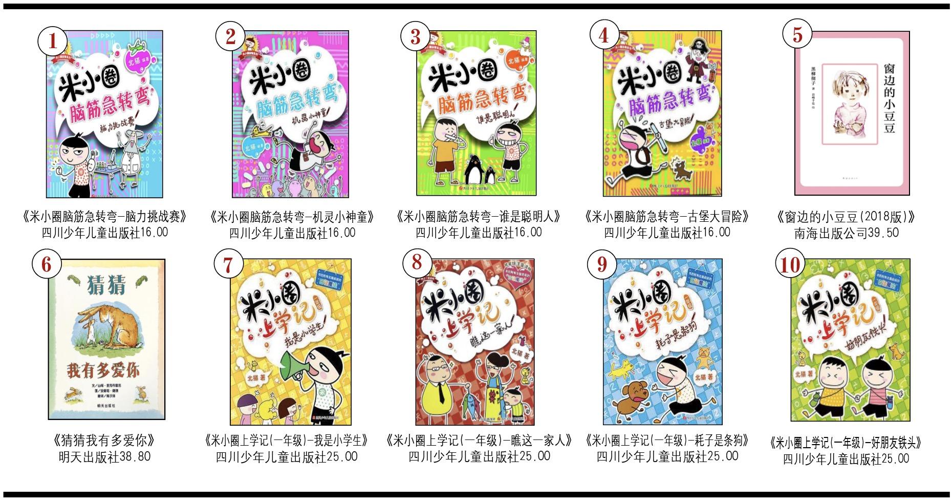 开卷少儿畅销书排行榜(2019年5月)-出版人杂志官网