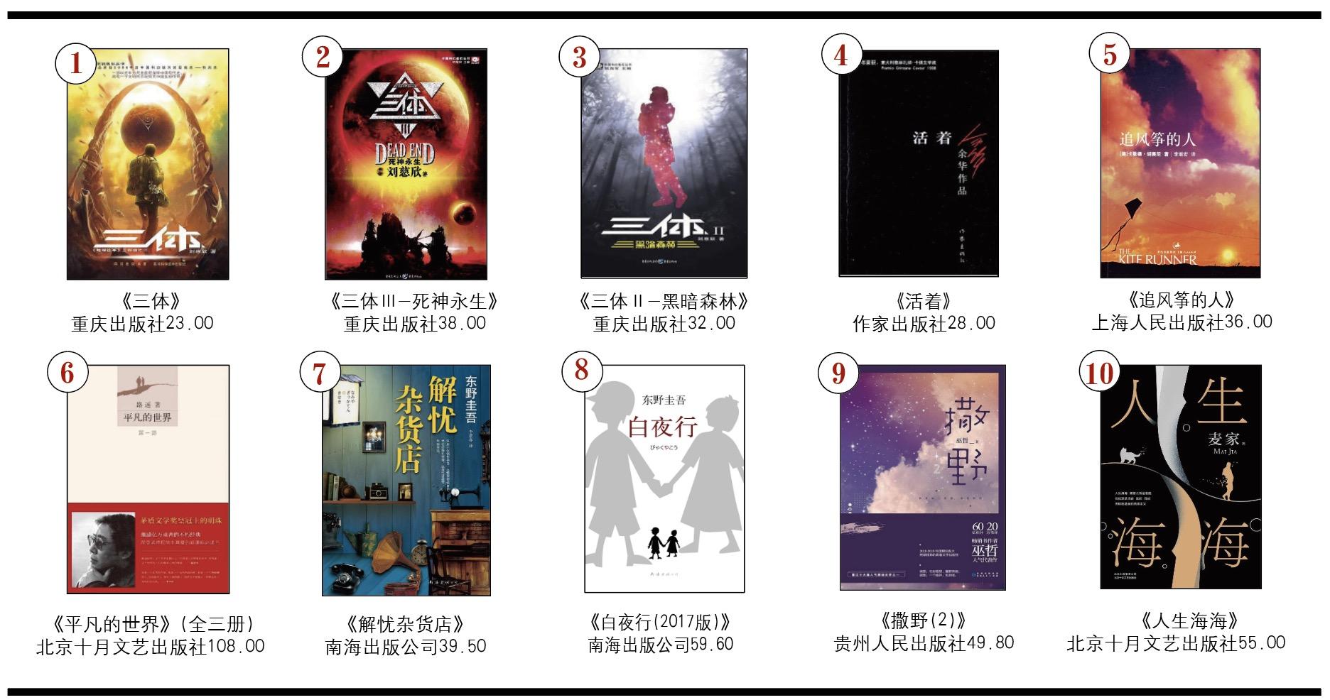 开卷虚构畅销书排行榜(2019年6月)-出版人杂志官网