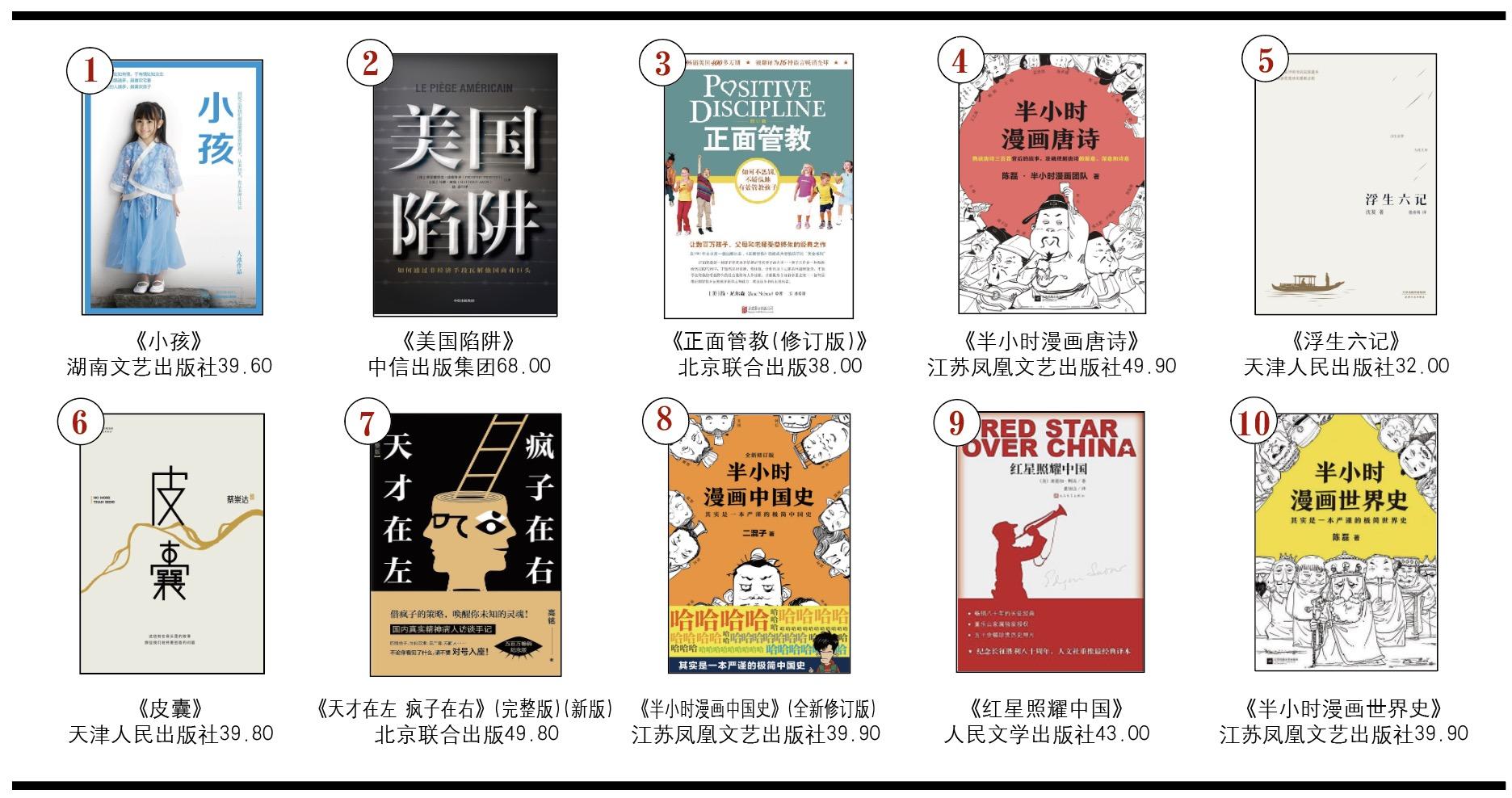 开卷非虚构畅销书排行榜(2019年6月)-出版人杂志官网