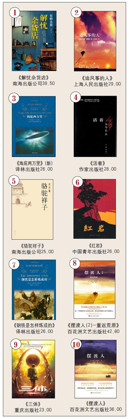 开卷少儿类畅销书排行榜(2018年2月)-出版人杂志官网
