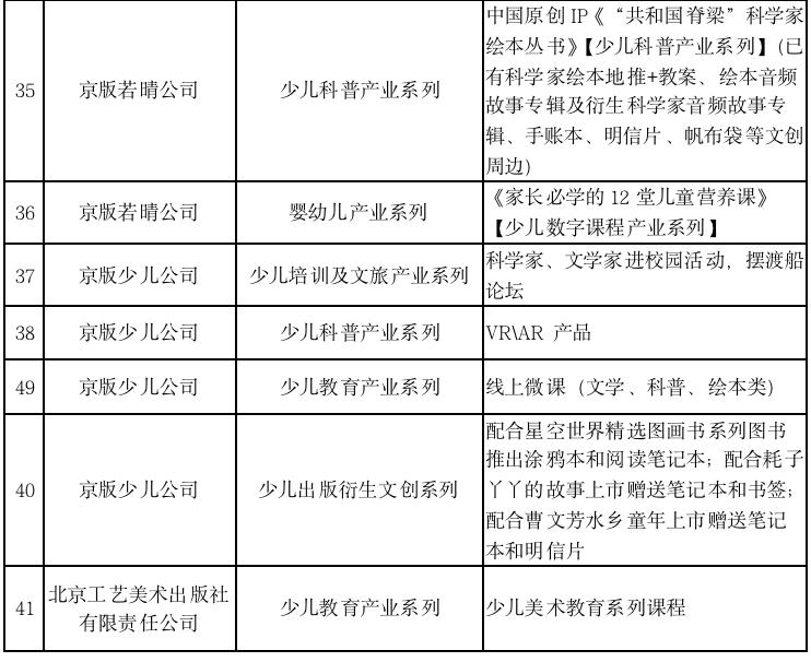 """京版集团再出发 打造少儿航母:京版""""少儿产业行动计划""""在京发布-出版人杂志官网"""