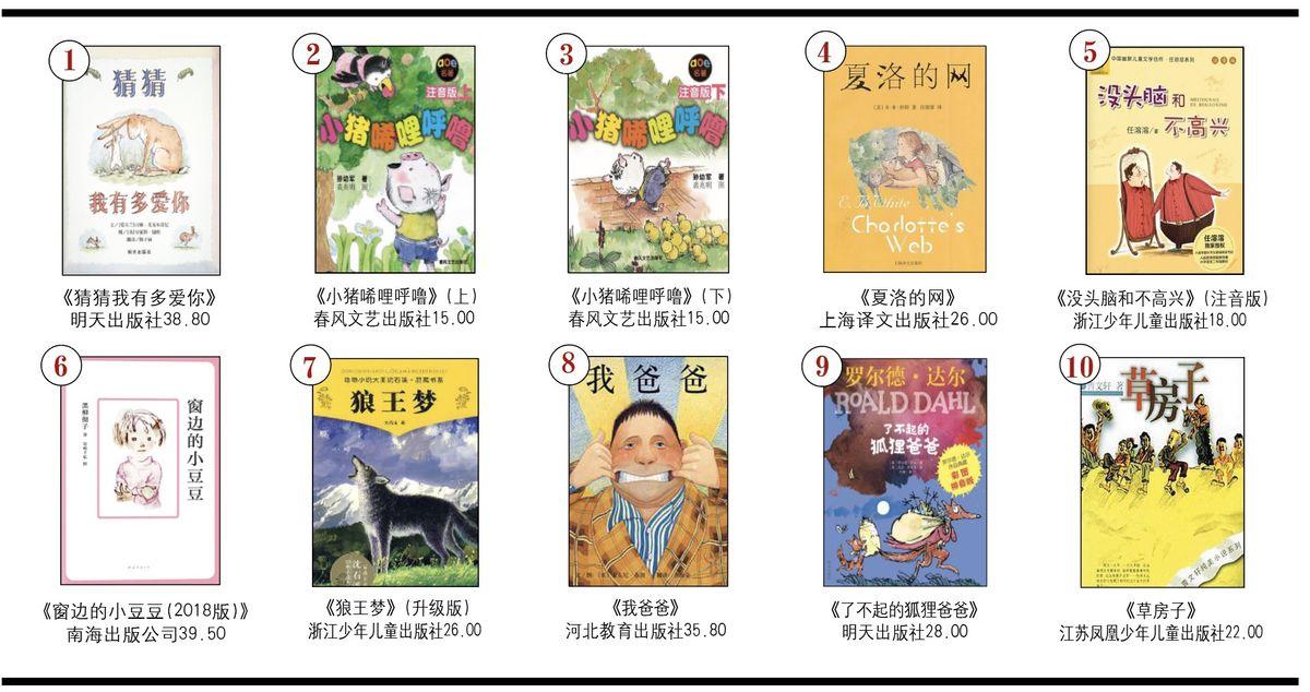 开卷少儿畅销书排行榜(2019年9月)-出版人杂志官网