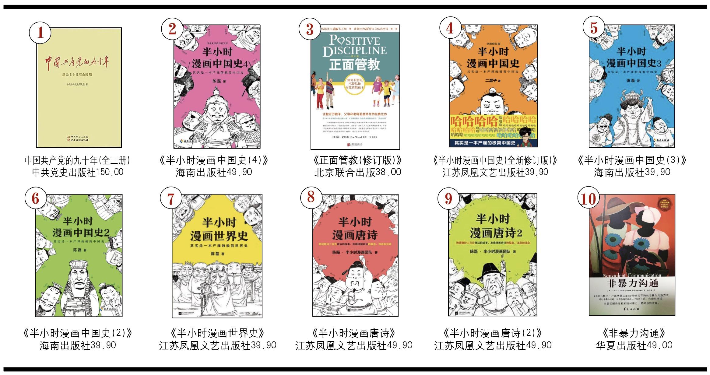 开卷非虚构畅销书排行榜(2019年10月)-出版人杂志官网