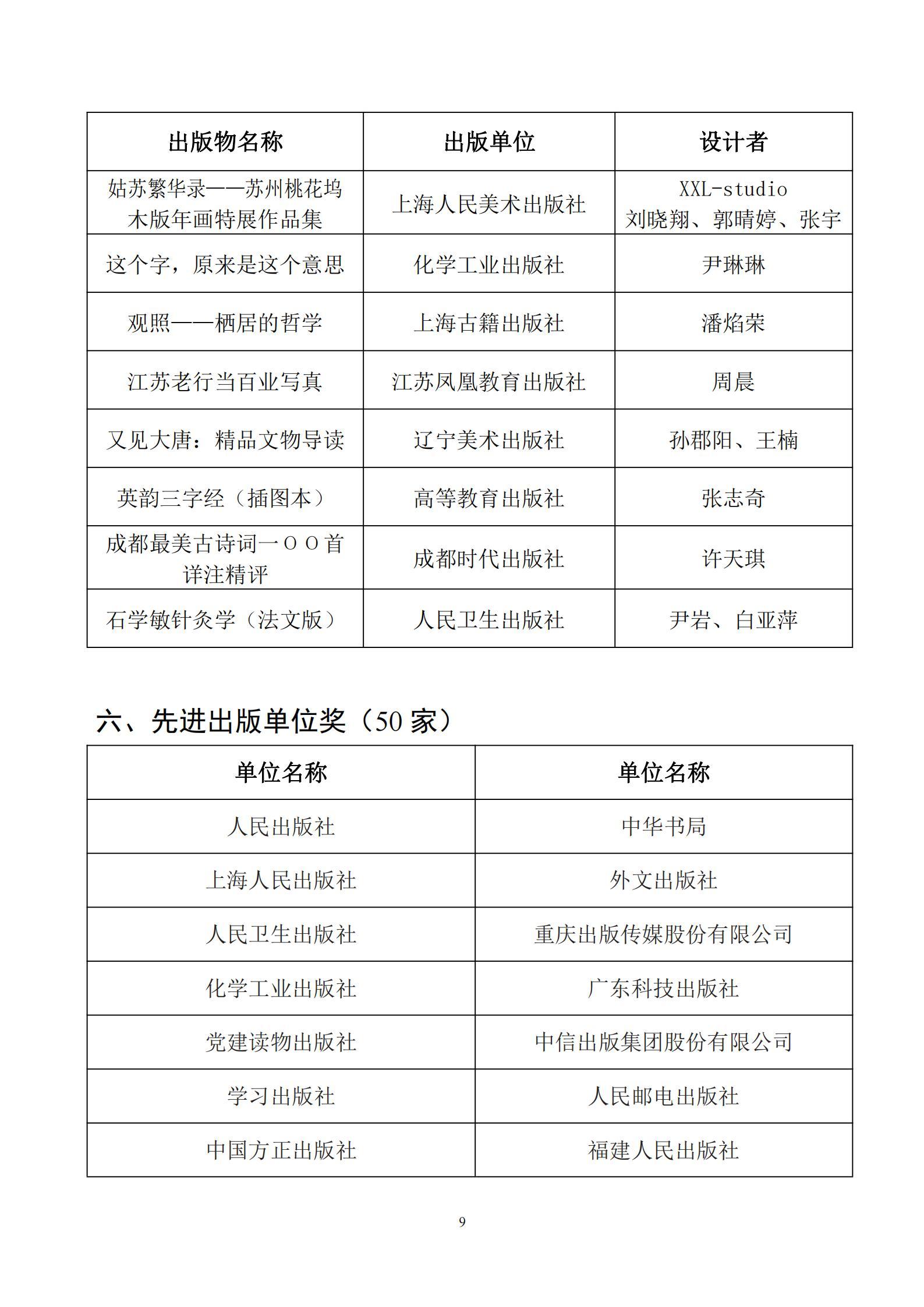 第五届中国出版政府奖入选获奖名单公示-出版人杂志官网