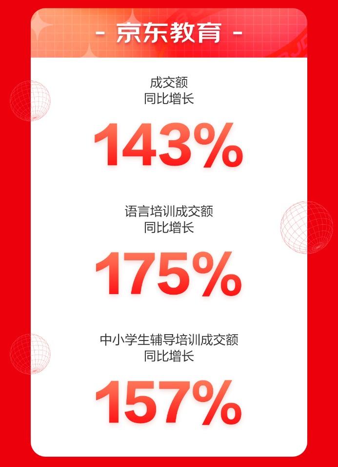 京东618圆满收官!图书文教6月18日全天成交量同比增长10倍-出版人杂志官网
