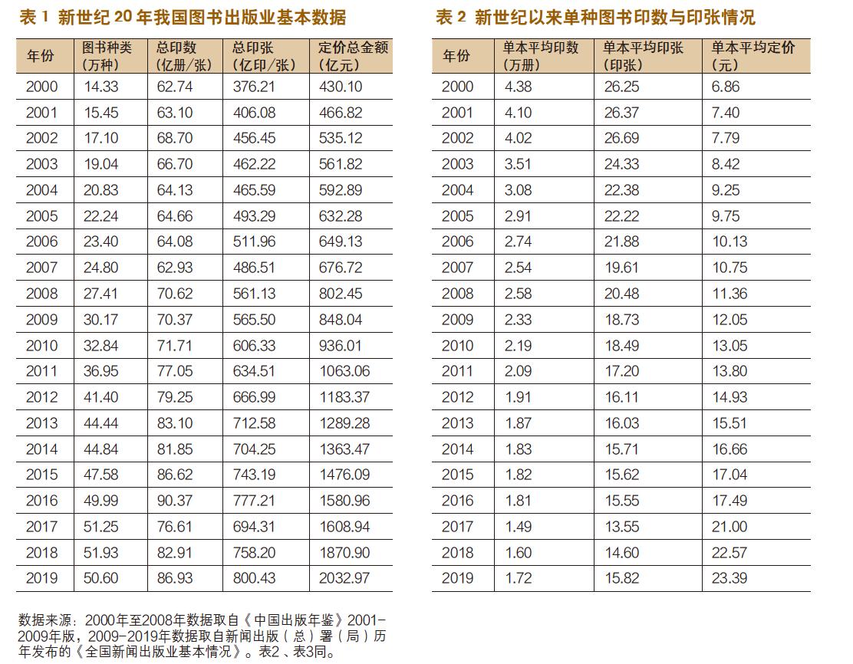书业信心指数调查-出版人杂志官网