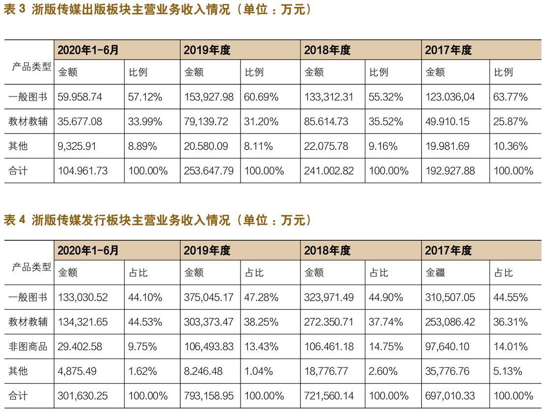 浙版传媒顺利过会,国有出版股又迎一方豪强-出版人杂志官网