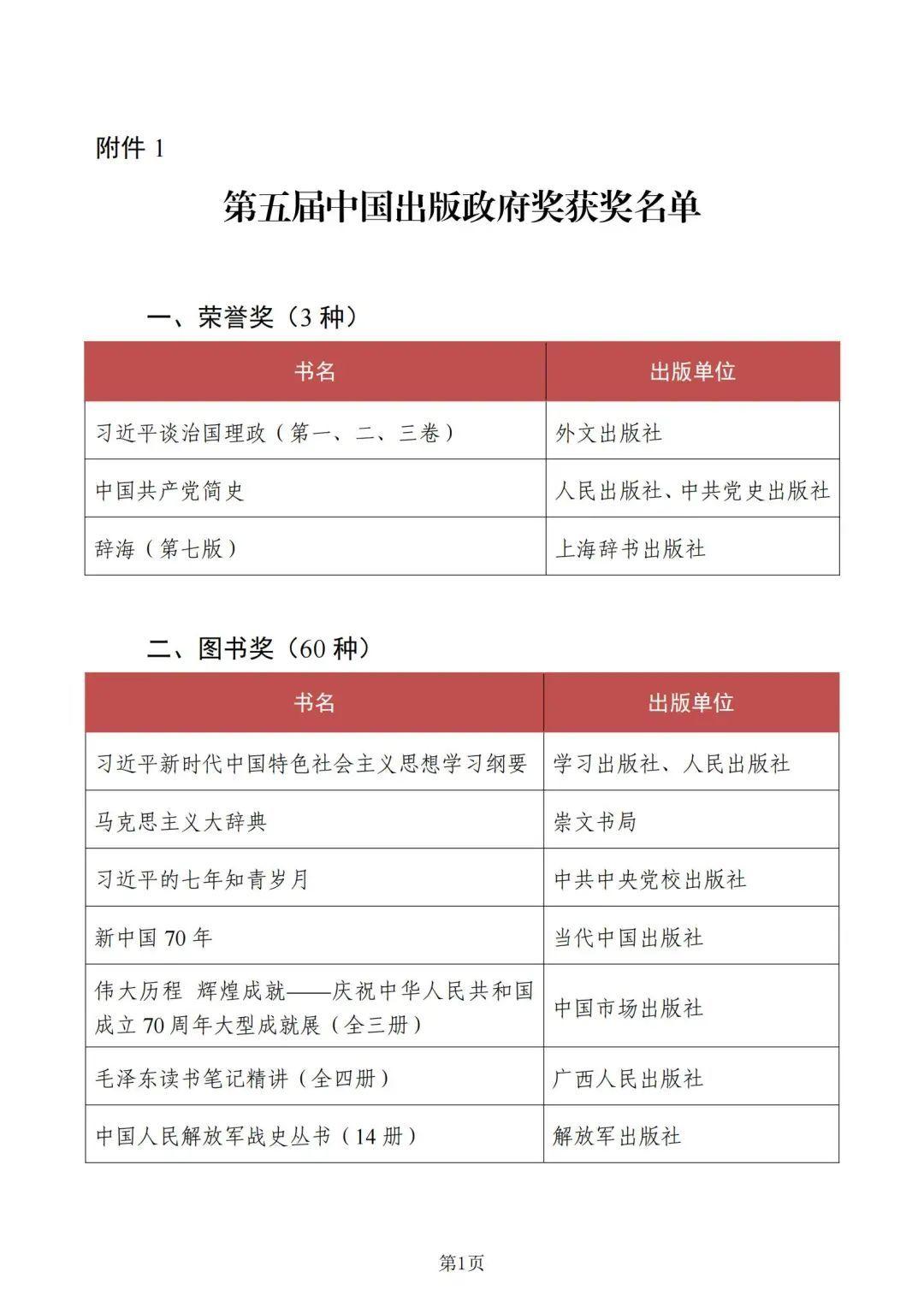 第五届中国出版政府奖正式公布-出版人杂志官网