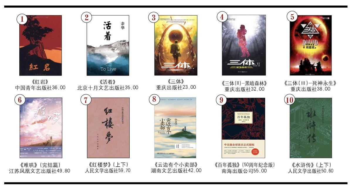 开卷虚构畅销书排行榜(2021年7月)-出版人杂志官网