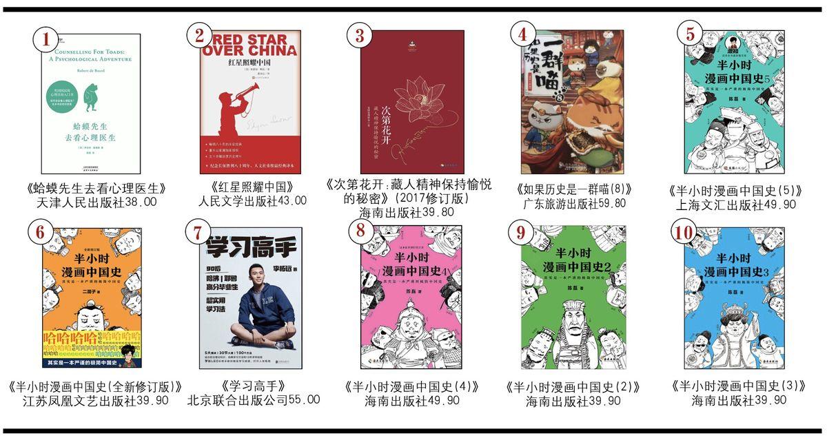 开卷非虚构畅销书排行榜(2021年7月)-出版人杂志官网
