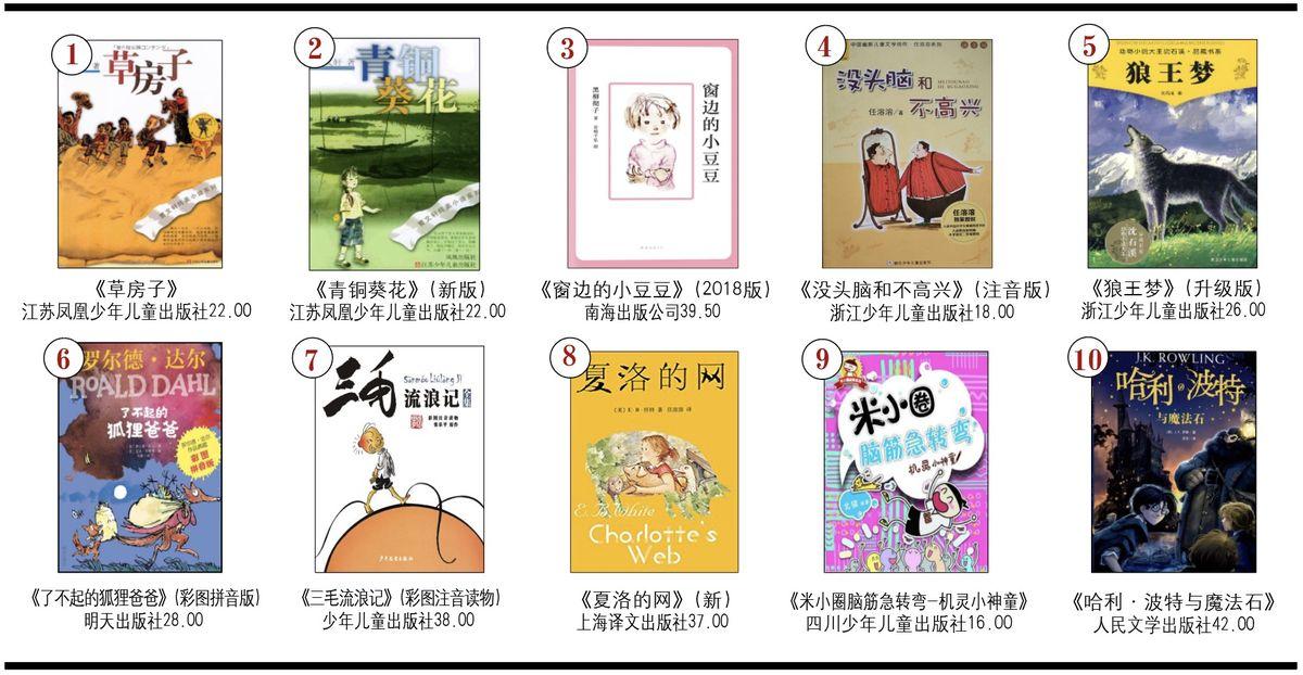 开卷少儿畅销书排行榜(2021年7月)-出版人杂志官网